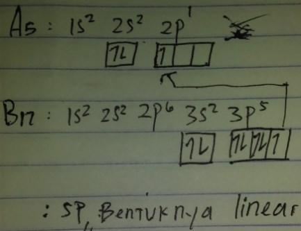 soal bentuk molekul no 2
