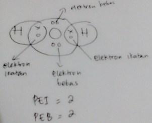soal bentuk molekul no 6