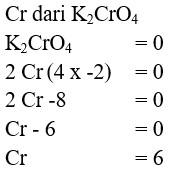 soal penyetaraan reaksi redoks no1