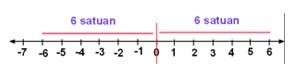 soal persamaan nilai mutlak no 3-6