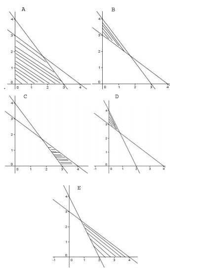 soal program linear no 3