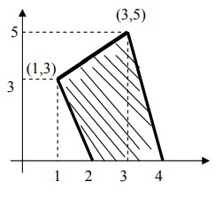 soal program linear no 8