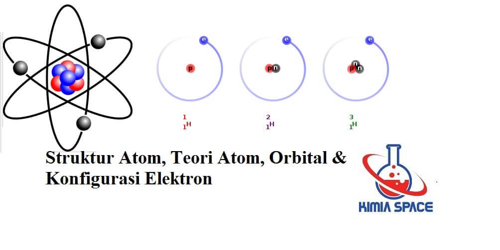 Struktur Atom, Teori Atom, Orbital & Konfigurasi Elektron