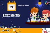 Reaksi Redoks - Contoh, Penggolongan dan Cara Menentukan Biloks