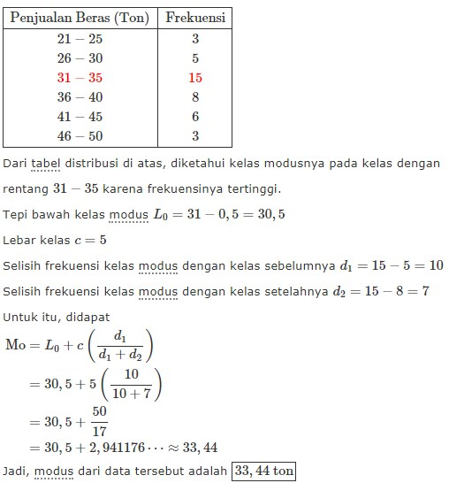 Contoh Soal Dan Jawaban Statistika Kelas 8 Kurtilas Ilmusosial Id