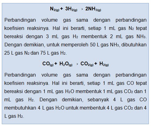 perbandingan volume gas
