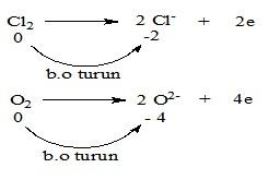 reaksi redoks penurunan biloks-1