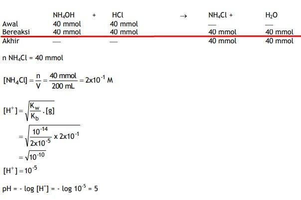 soal hidrolisis 2