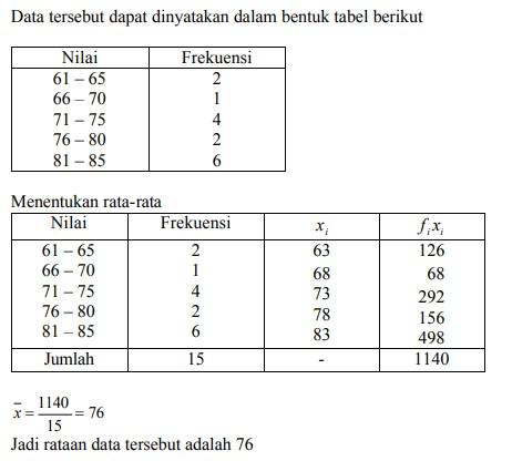 soal statistik no 13-1