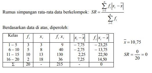 soal statistik no 35-1