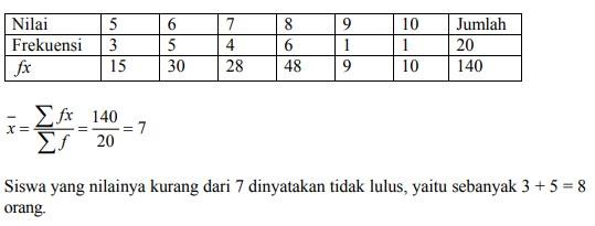 soal statistik no 45-1