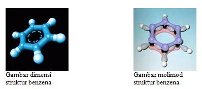 reaksi yang umum pada benzena