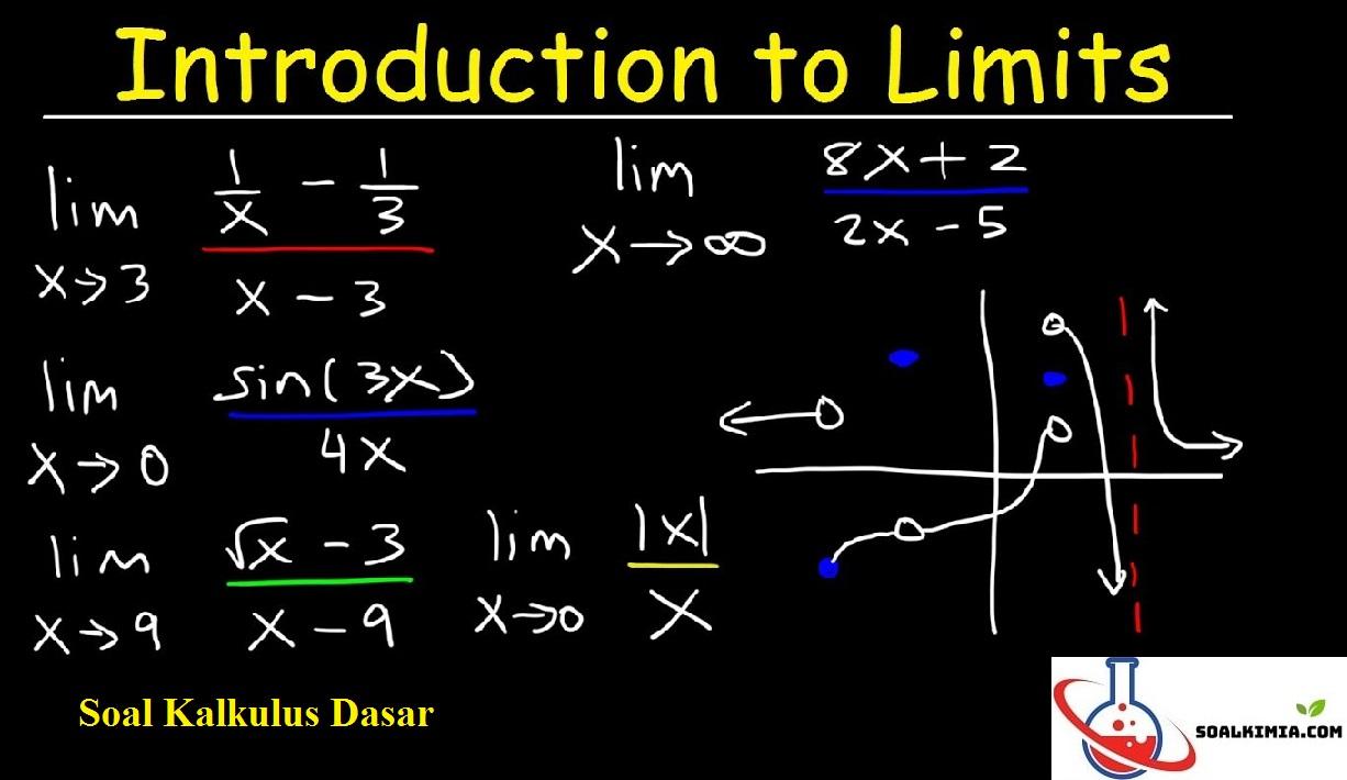 Soal Kalkulus Dasar