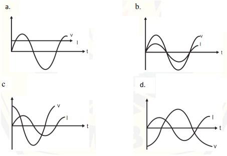 soal rangkaian arus bolak-balik no-3