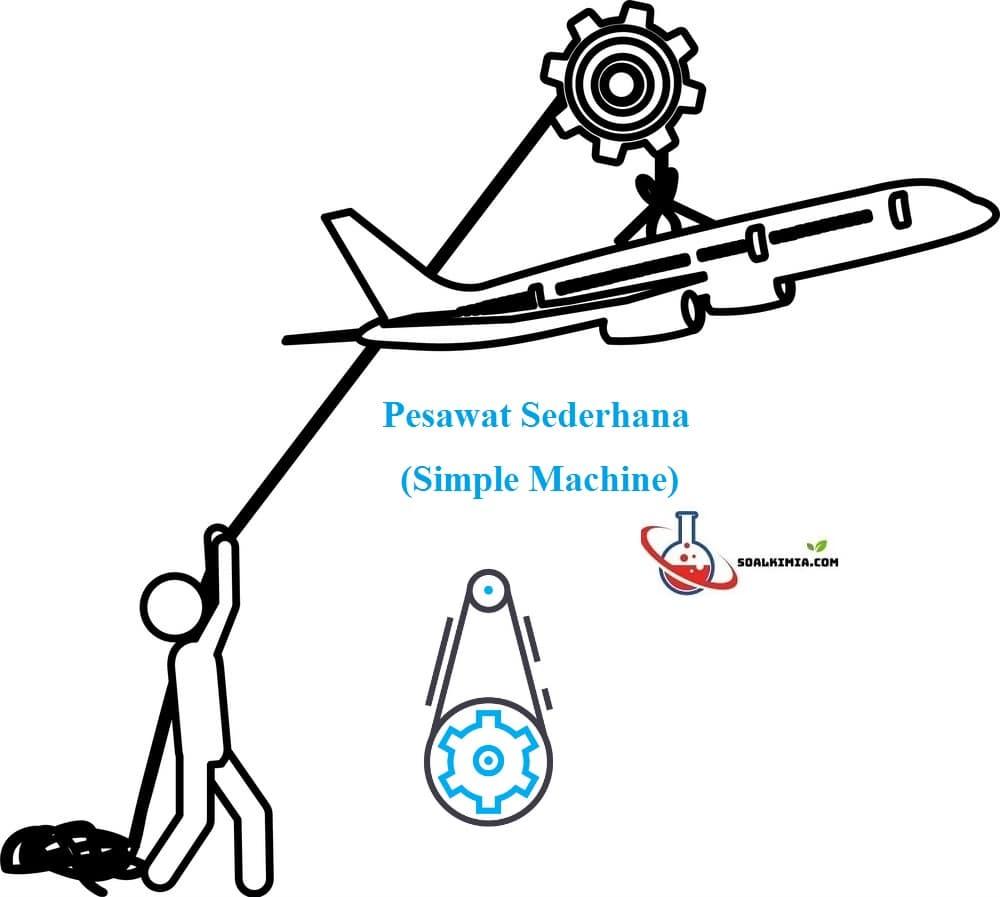 Soal Pesawat Sederhana