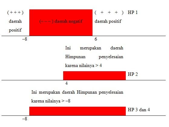 soal eksponen no 15