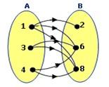 soal relasi dan fungsi no 1