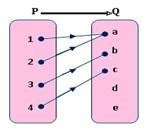 soal relasi dan fungsi no 6