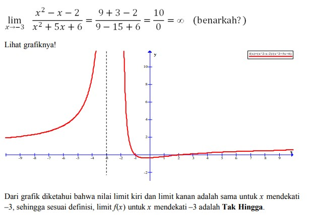 soal limit contoh