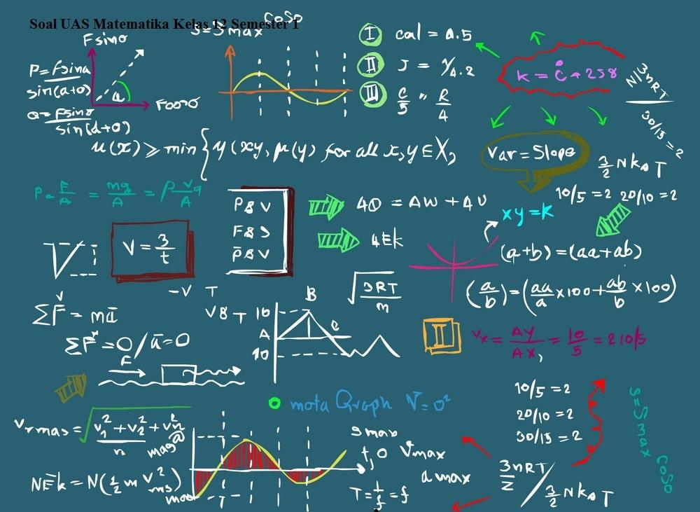 Soal Dan Pembahasan Matriks Kelas 11 Guru Ilmu Sosial