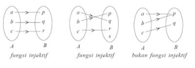 fungsi no 1