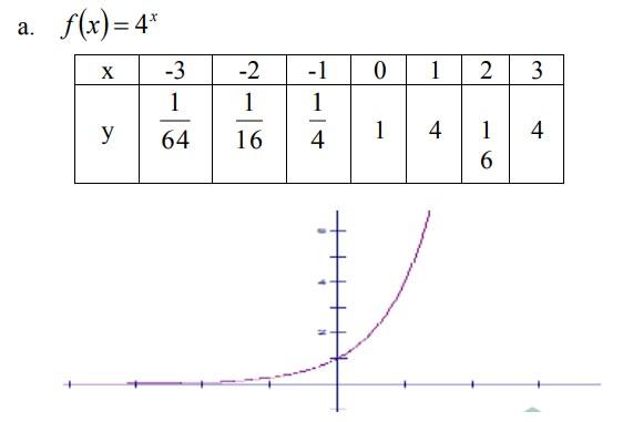 soal fungsi eksponensial no-23