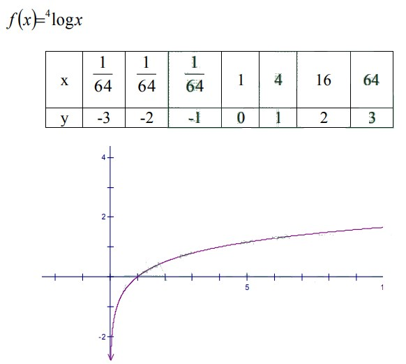 soal fungsi eksponensial no-28