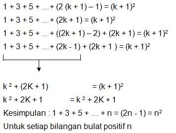 soal induksi matematika no 11