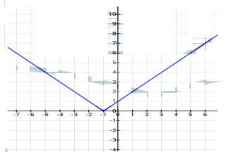 soal persamaan nilai mutlak 16-1