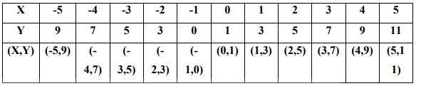 soal persamaan nilai mutlak 16-2
