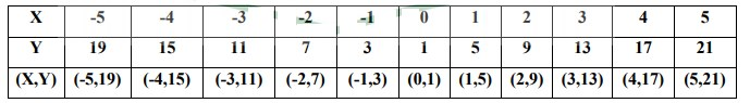 soal persamaan nilai mutlak 16-4