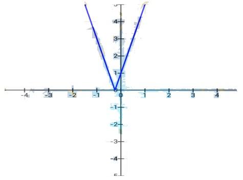 soal persamaan nilai mutlak 16-5