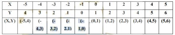 soal persamaan nilai mutlak 16