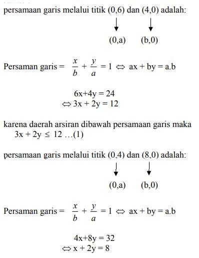 soal program linear dan jawaban no 4