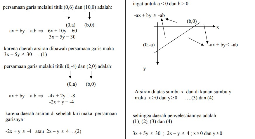 soal program linear dan jawaban no 5