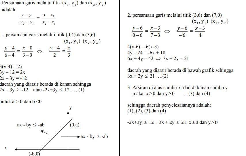 soal program linear dan jawaban no 7