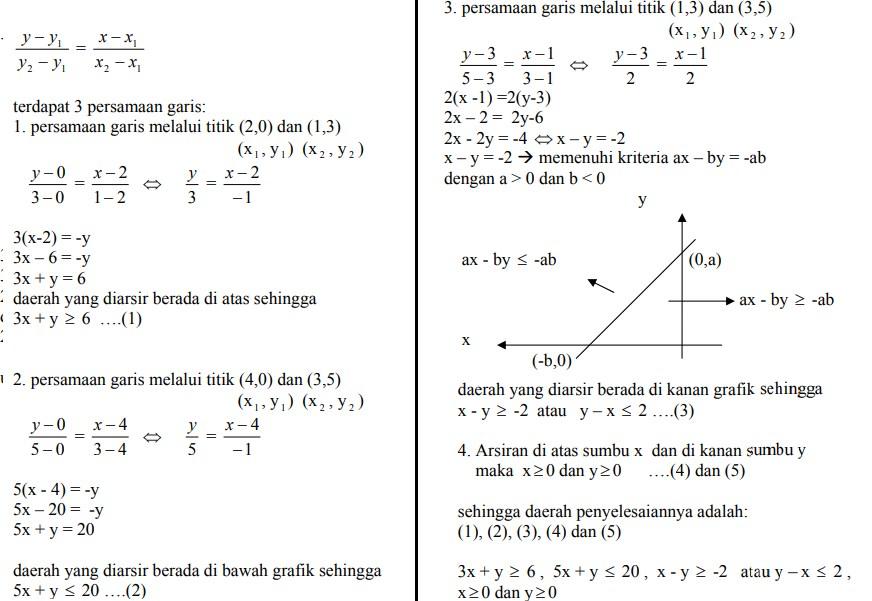 soal program linear dan jawaban no 8