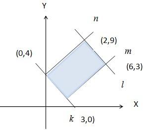 soal program linear no 12