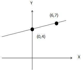 soal program linear no 14