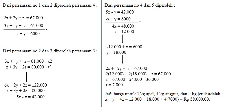 soal program linear no 15