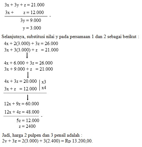 soal program linear no 16