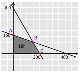 soal program linear no 18-1