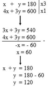 soal program linear no 20-1