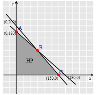 soal program linear no 20