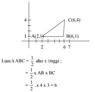soal transformasi geometri dan jawaban no 12
