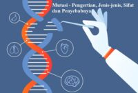 Mutasi - Pengertian, Jenis-jenis, Sifat dan Penyebabnya