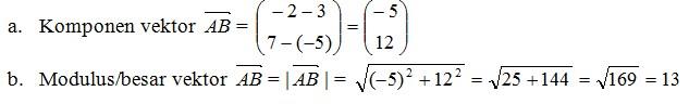 contoh operasi vektor