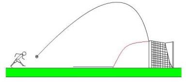 Gerak Parabola