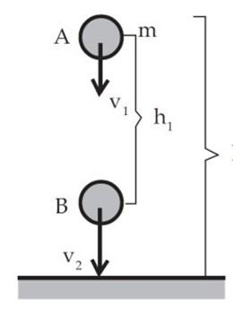 contoh hukum kekekalan energi mekanik