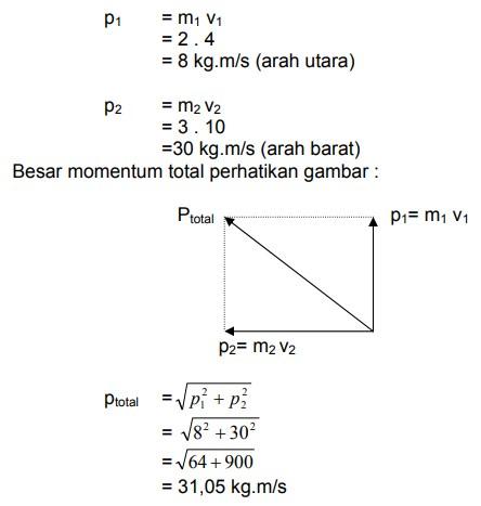 jawaban soal momentum-3